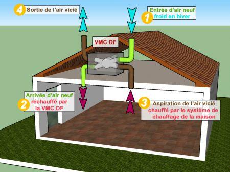 terrasse en bois l 39 importance d 39 une bonne ventilation. Black Bedroom Furniture Sets. Home Design Ideas